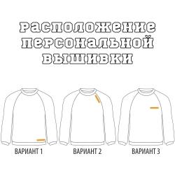 Варианты расположения вышивки